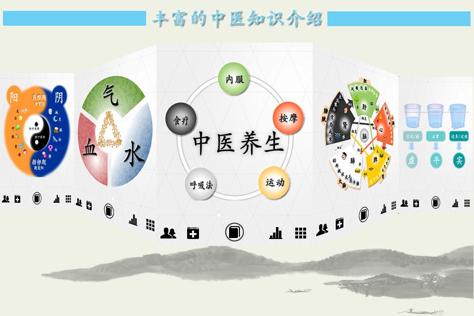 """阴阳五行学说"""",概括脏腑组织的功能属性"""